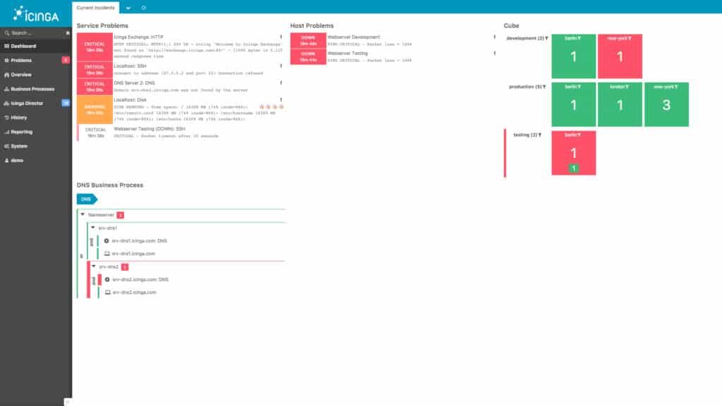 Icinga 2 Screenshot