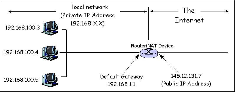 Network_Address_Translation_ (file1)