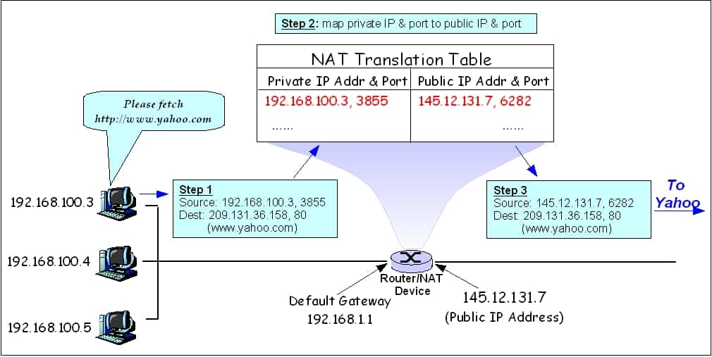 Network_Address_Translation_ (file2)